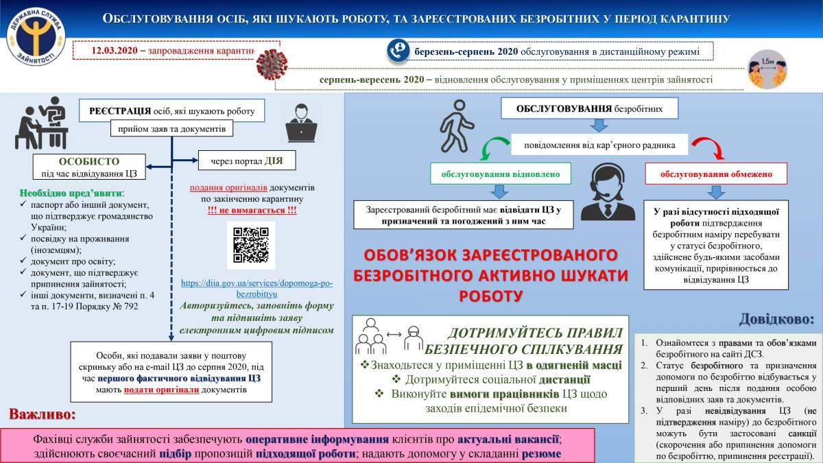 https://pol.dcz.gov.ua/sites/pol/files/yak_vidbuvayetsya_pryyom.jpg
